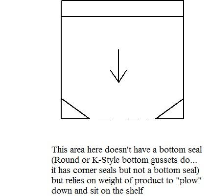 plow_bottom_or_w_fold.jpg