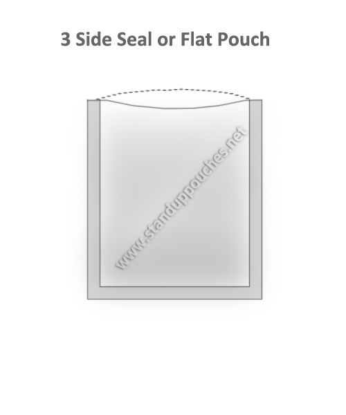 3_Side_Seal_or_Flat_Barrier_Bags