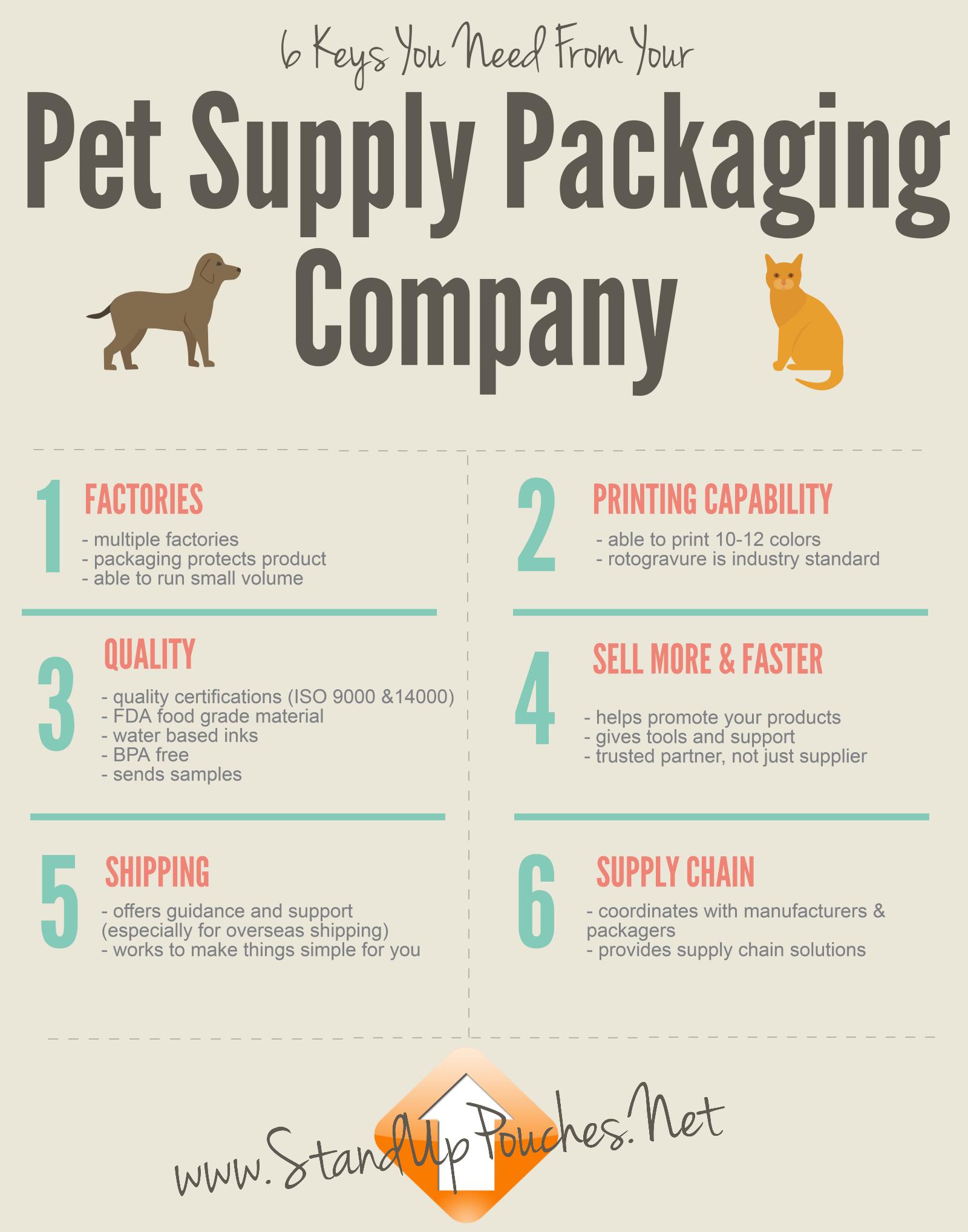 Pet_Food_Packaging