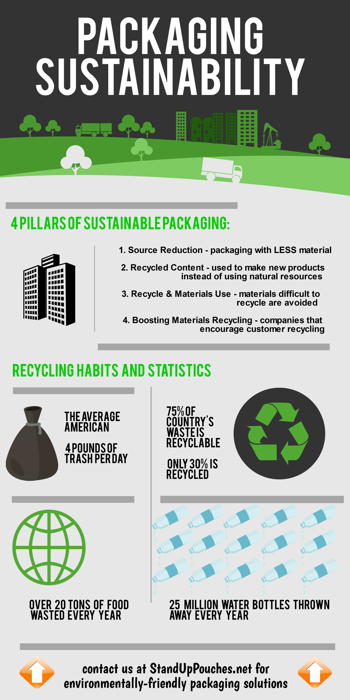 Packaging_Sustainability
