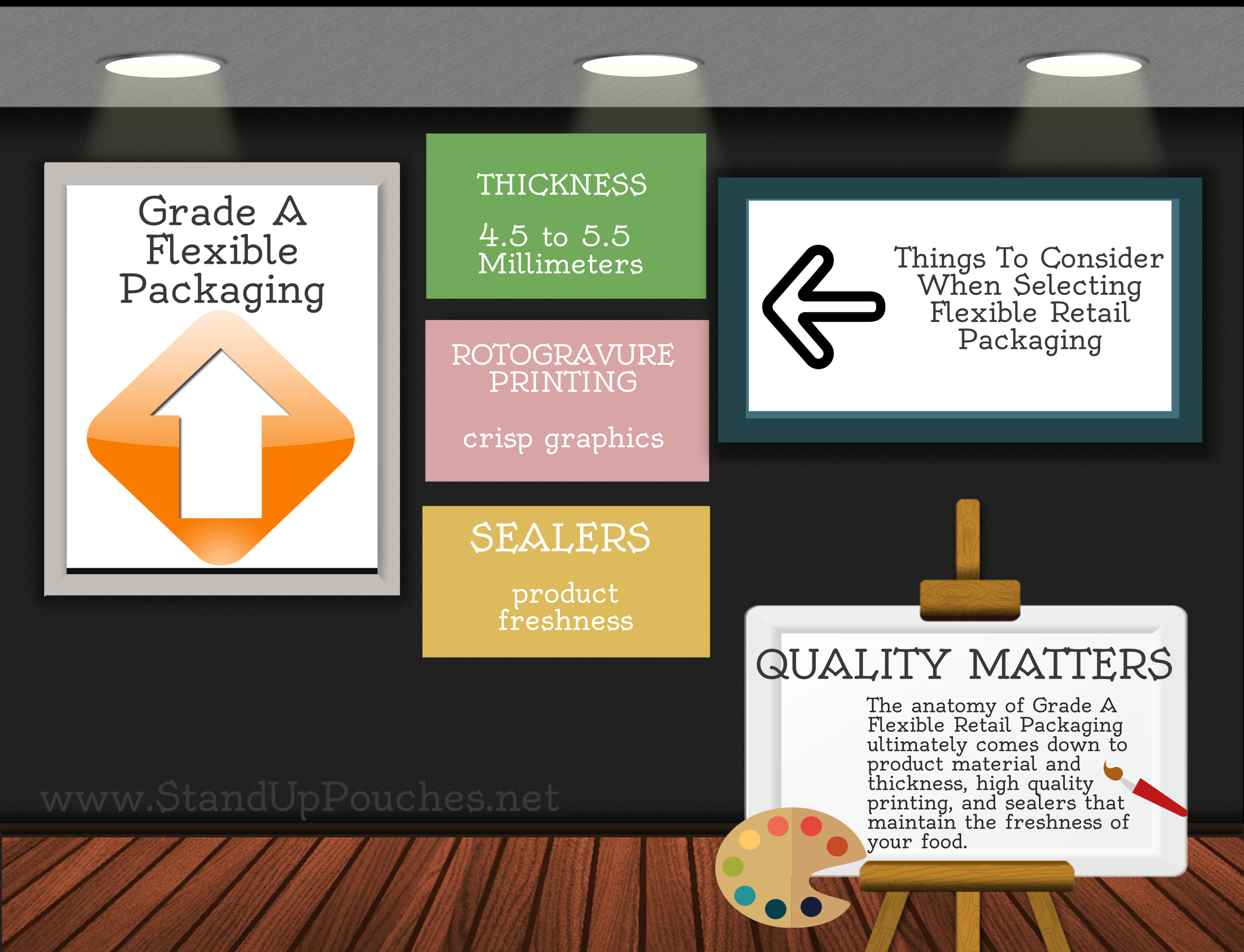 Anatomy Of Grade A Flexible Packaging A Review