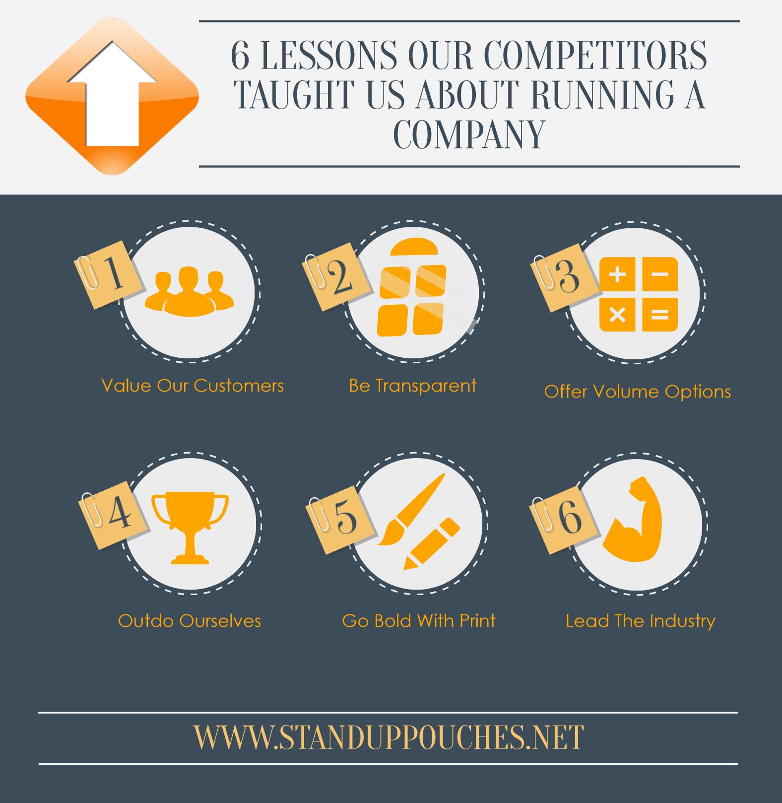 6LessonsCompetitorsTaught
