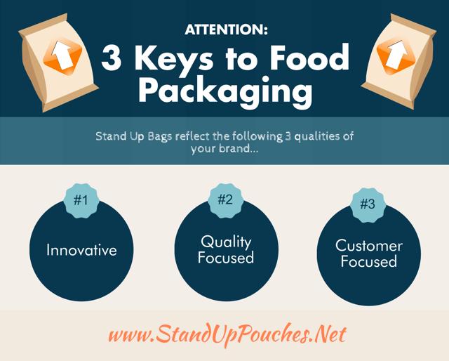 3 Keys to Food Packaging