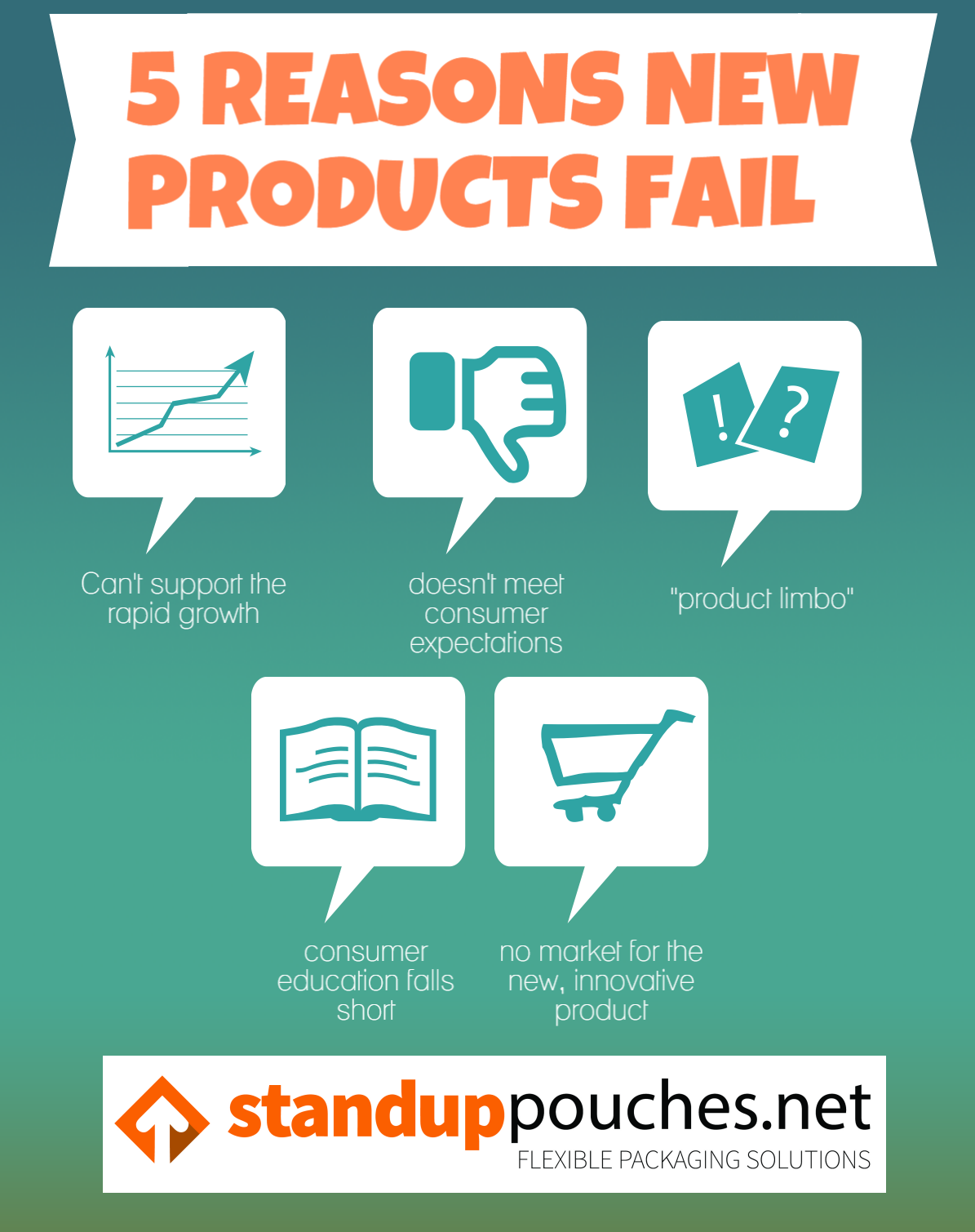 5 Reasons New Products Fail Infographic