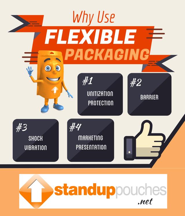 Flexible_Packaging.png