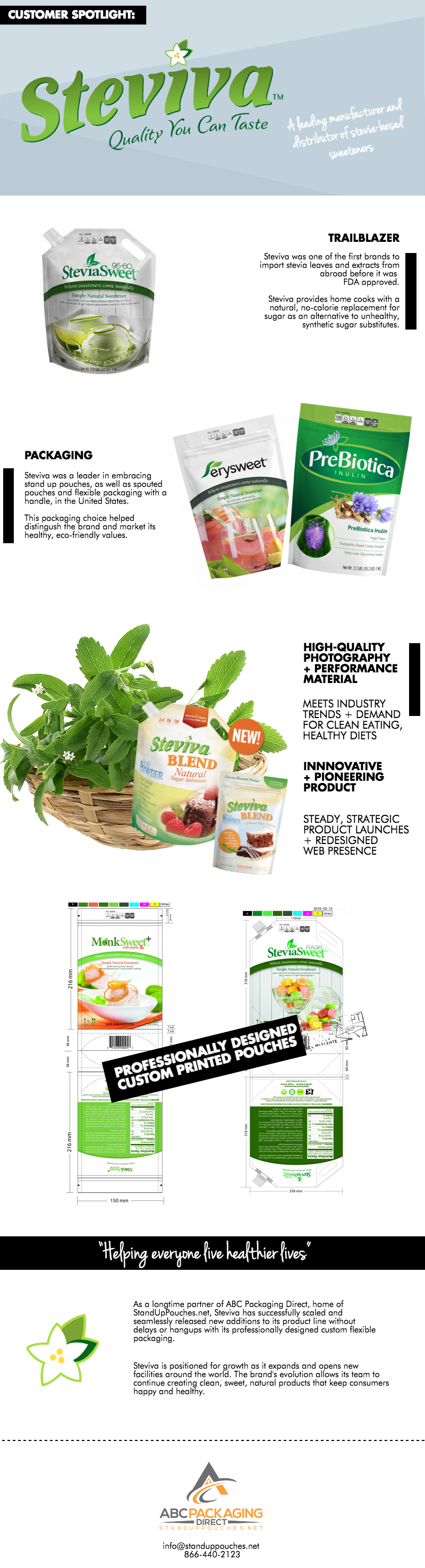 Steviva Brands Custom Printed Pouches Infographic