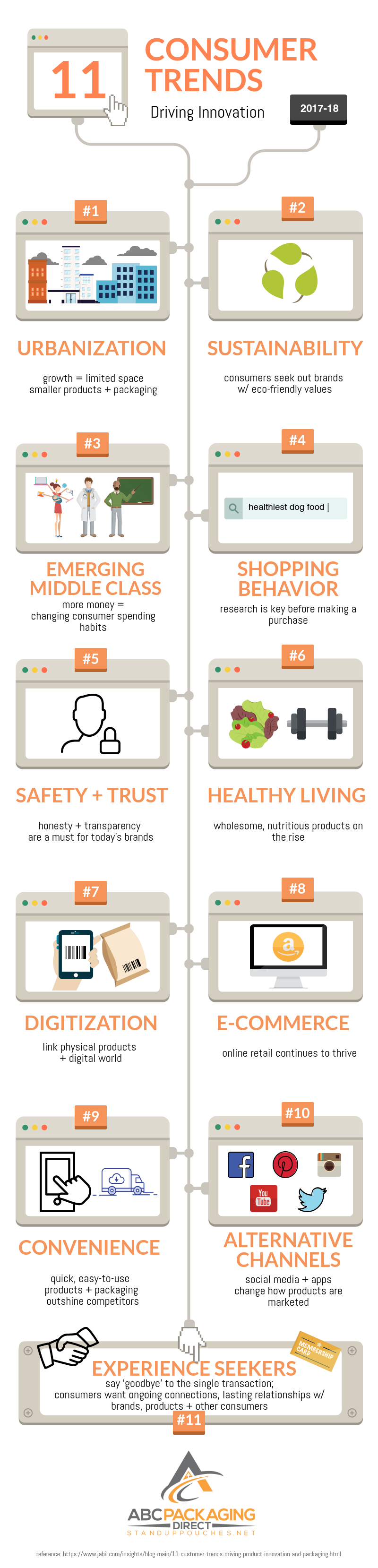 consumer_trends_product-packaging-infographic
