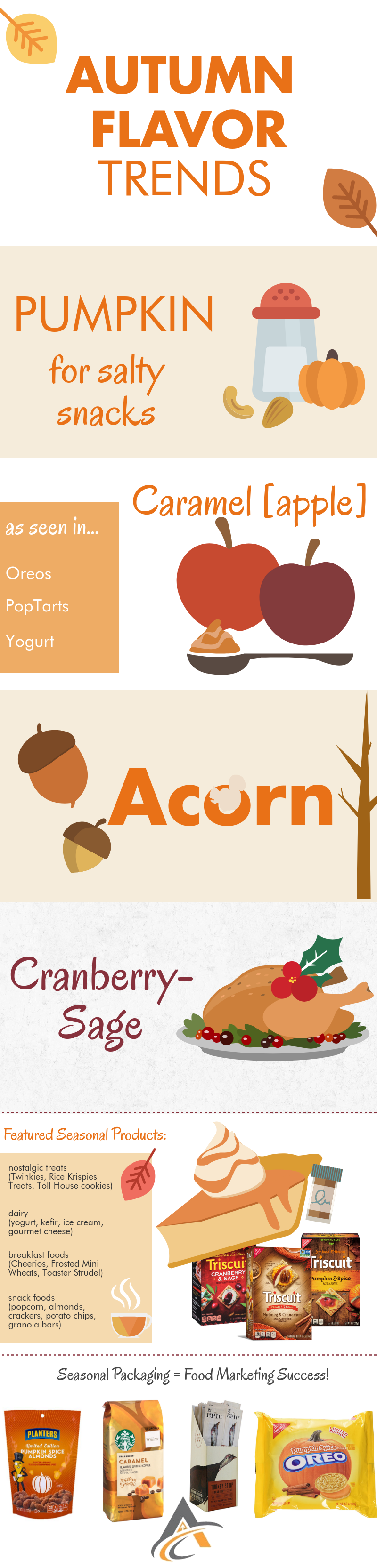 fall-flavor-trends-infographic