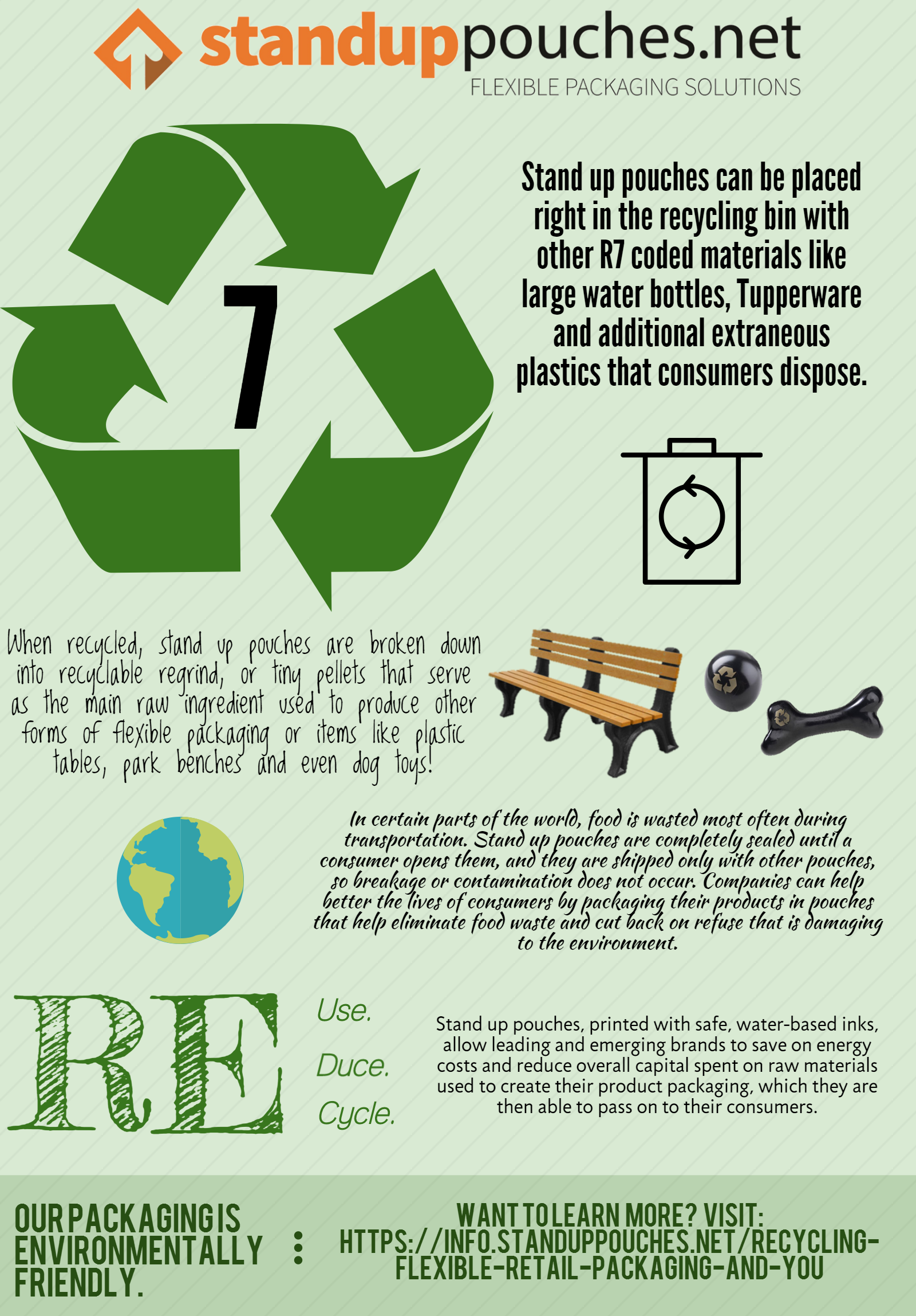 recyclable-flexible-packaging