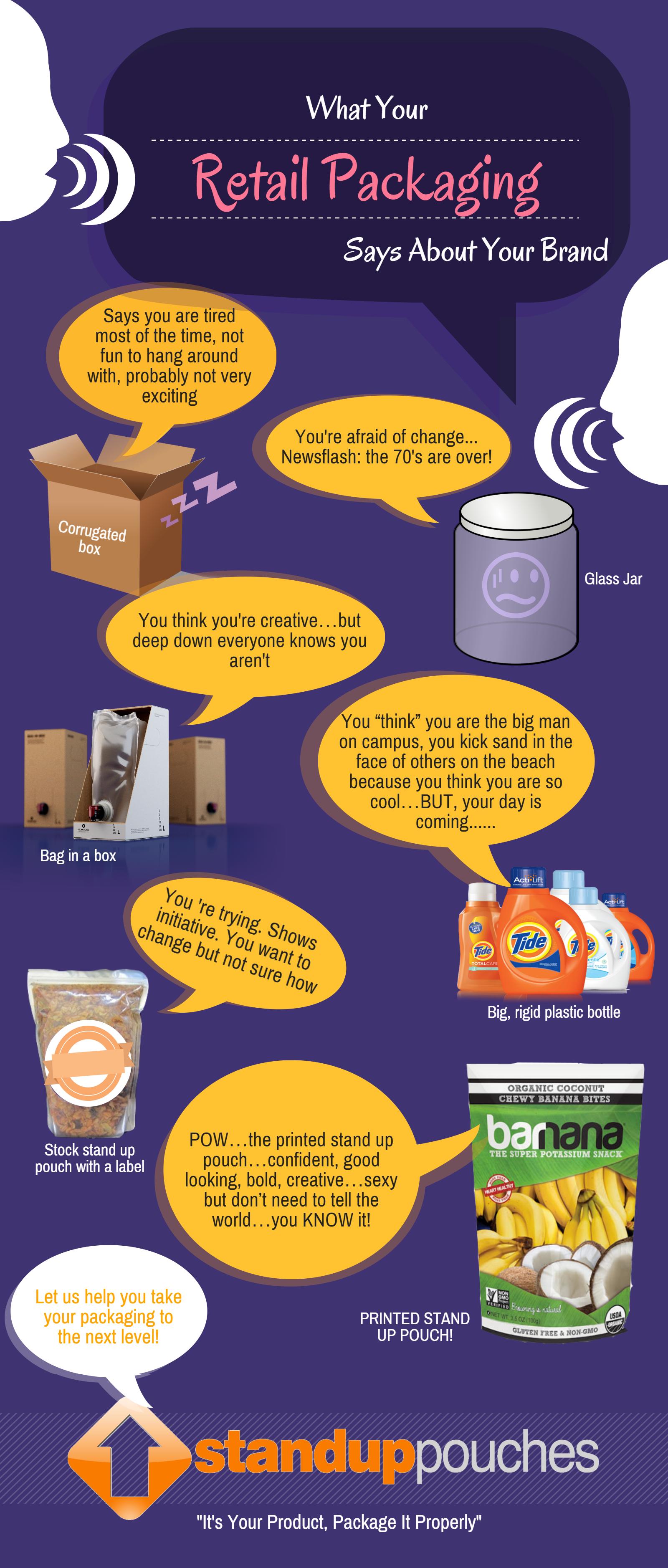 Packaging_Speaks.png