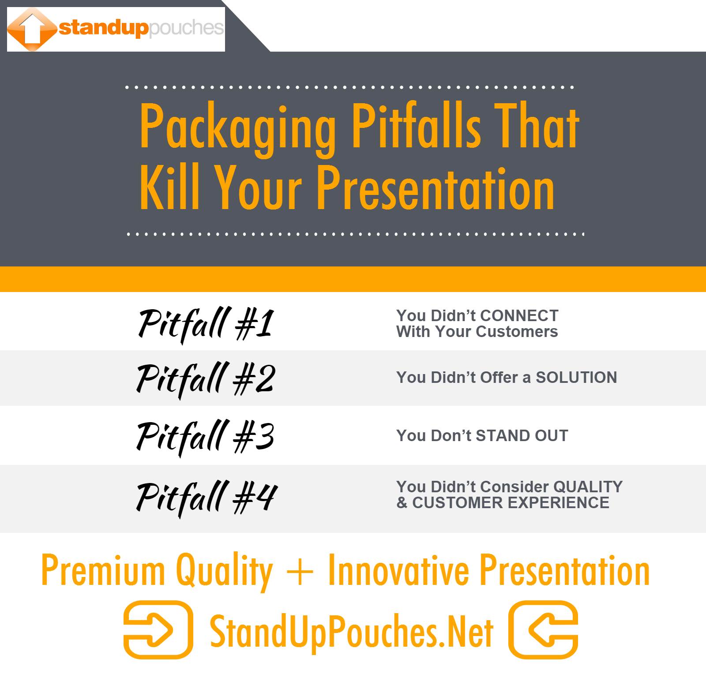 Packaging Presentation Pitfalls