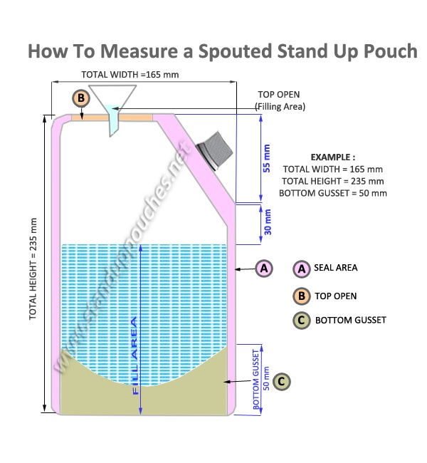 Spouted stand up pouch