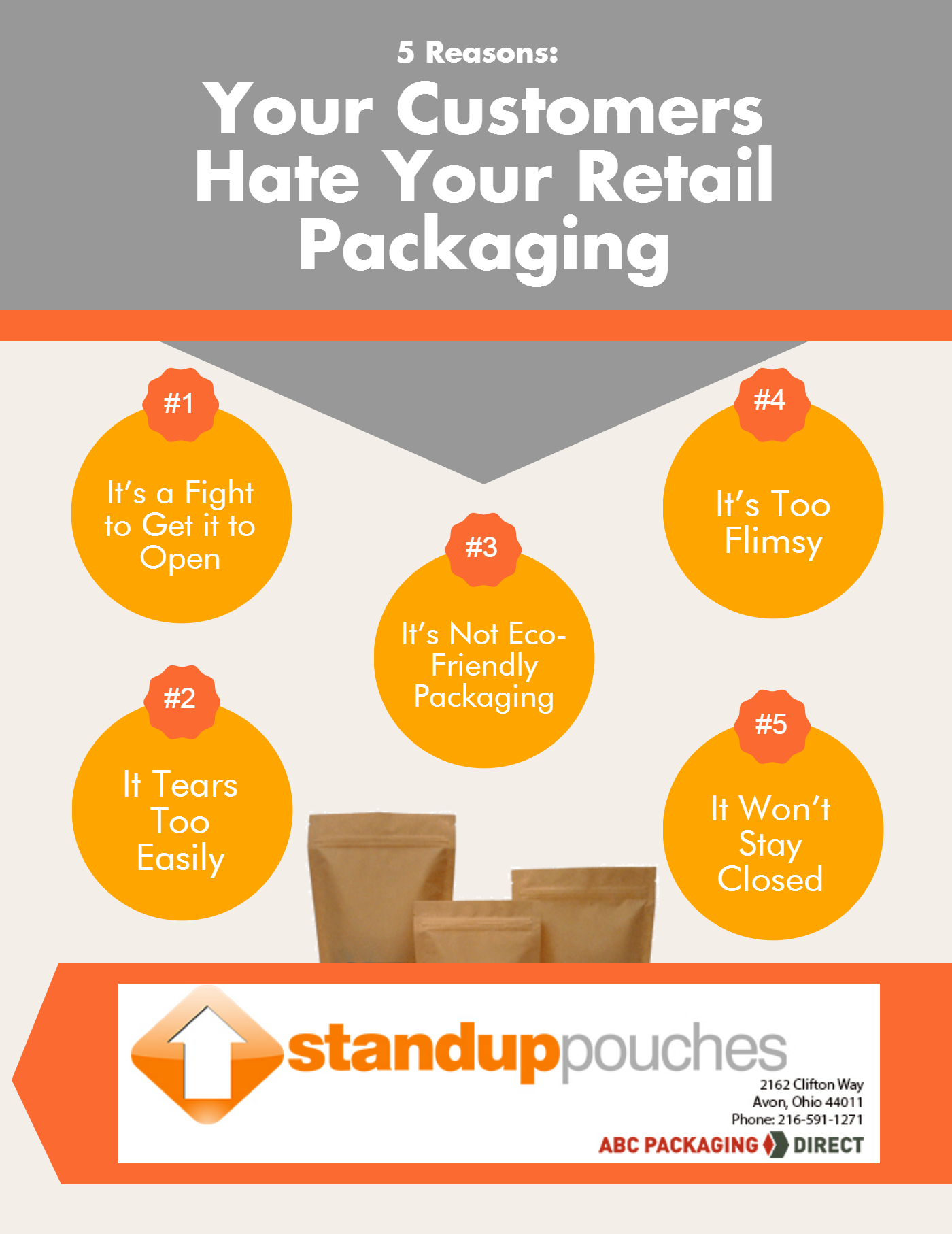 Why Customers Hate Your Packaging