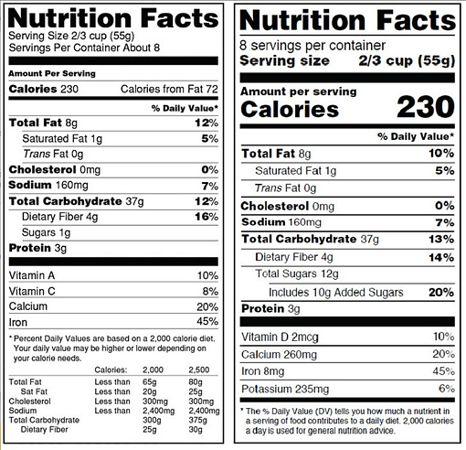 New Nutriton Facts Labels for Packaging
