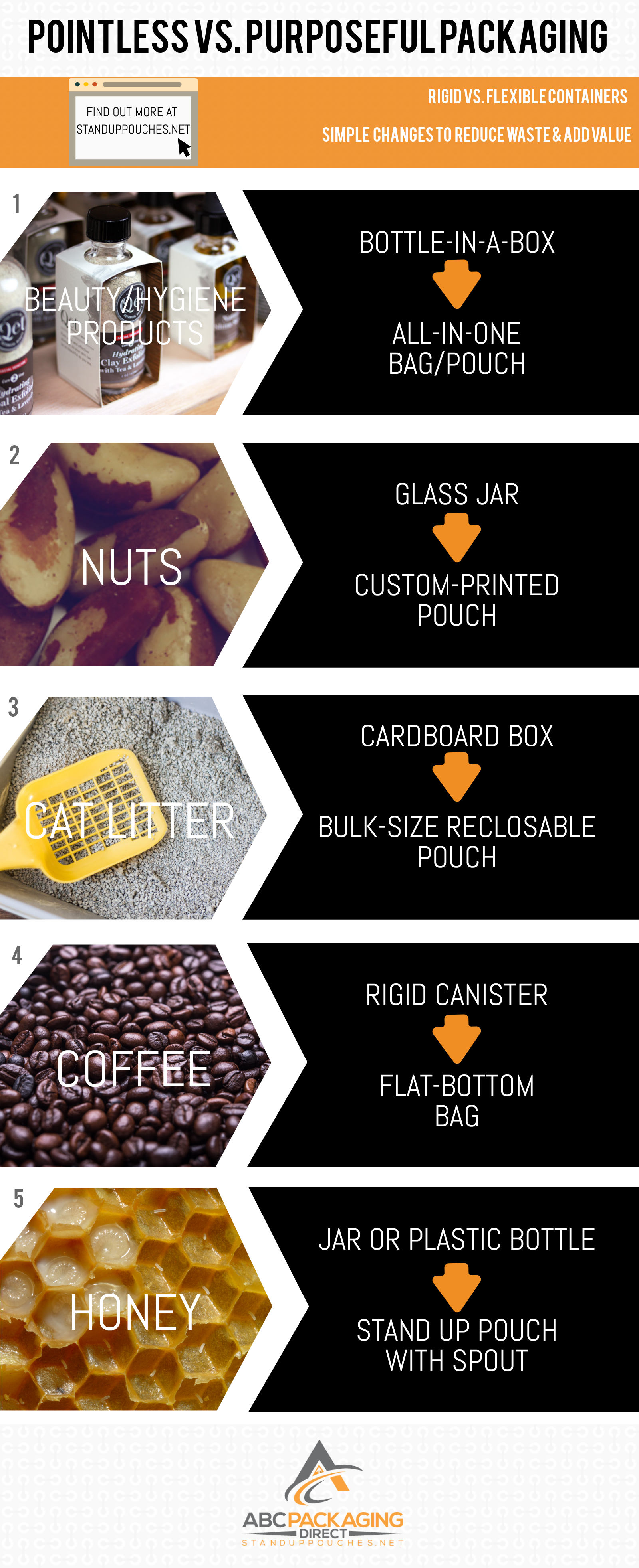 product-packaging-designs-infographic